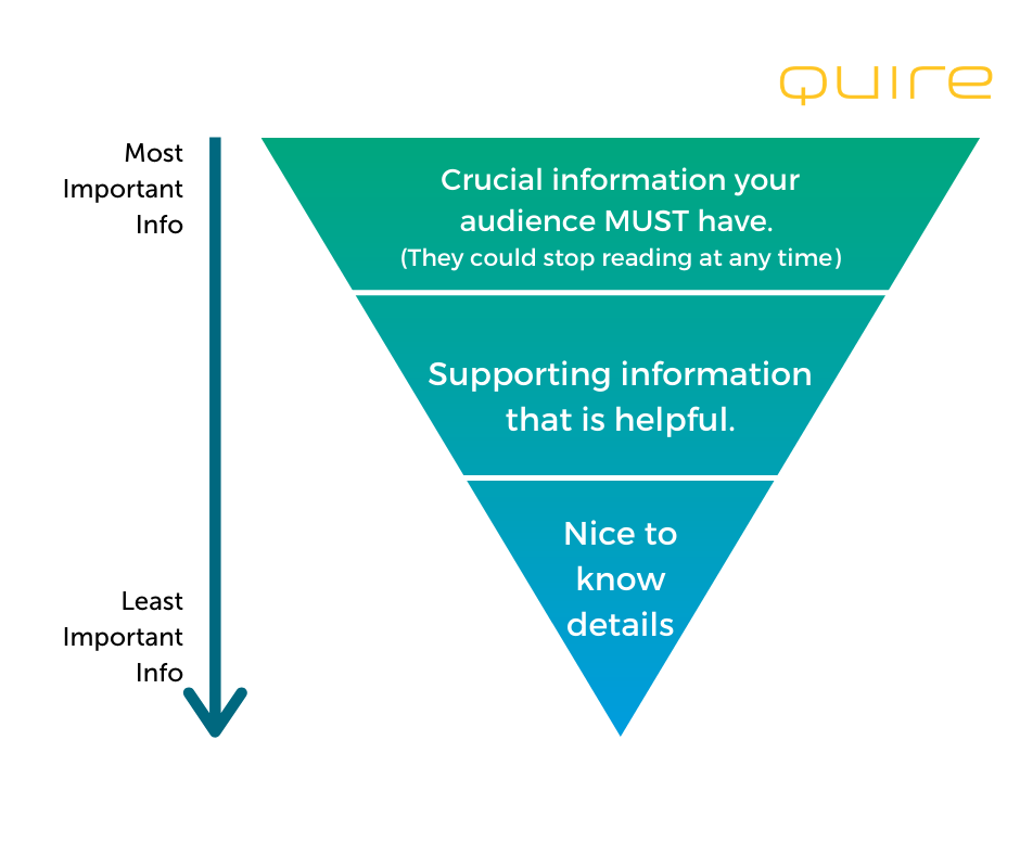 Inverted pyramid for effective technical report writing